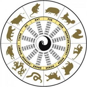 гороскоп по году рождения