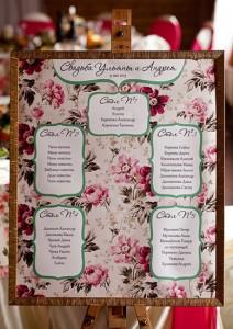 список гостей на свадьбе
